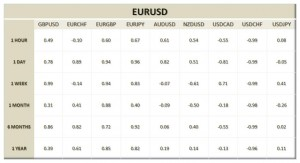 Comparic Forex Broker