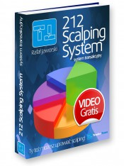 forex 212 Scalping System