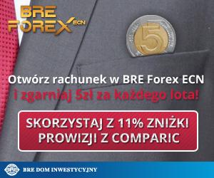 breforex