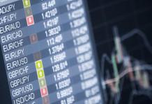 rynek światowy kurs