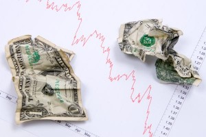 wykres dolar usd