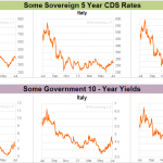 CDSy na tle obligacji
