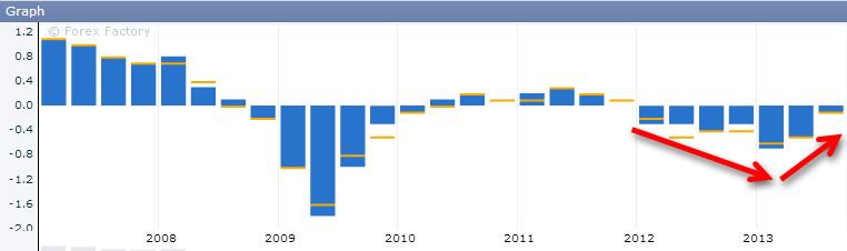 PKB Hiszpanii