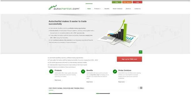 Opcje Binarne - strategia Autochartist