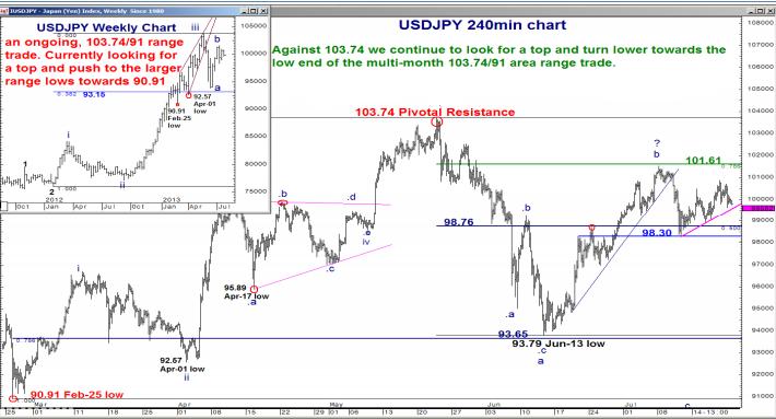 EUR/USD wciąż pod presją wzrostów, USD/JPY blisko szczytu, Złoto w górę - Merrill Lynch