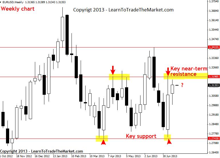 Nial Fuller's Price Action – tygodniowe spojrzenie na rynki 22 lipca do 26 lipca 2013