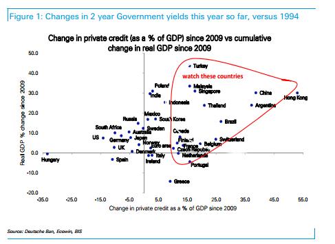 """Deutsche Bank: """"Uwaga na kolejny wielki kryzys"""""""