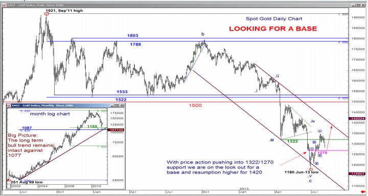 EUR/USD spada po osiągnięciu szczytu, USD/JPY na krawędzi, złoto zbiera się do wzrostów - Merrill Lynch