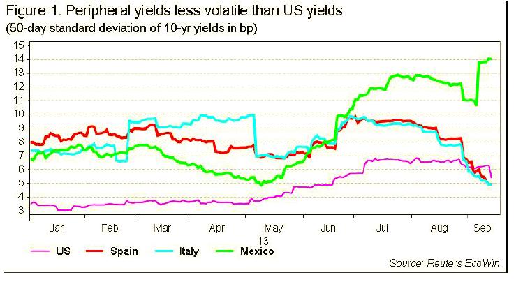 Citi: Skąd to zamiłowanie rynków do Euro?