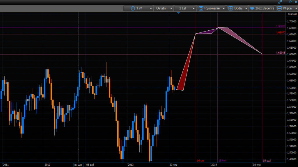 """Kabel po 1.68 do końca roku"" - prognozuje Goldman Sachs"