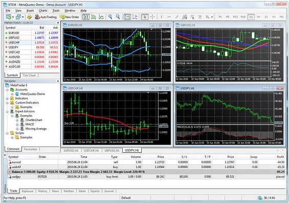 Screen poglądowy MT5