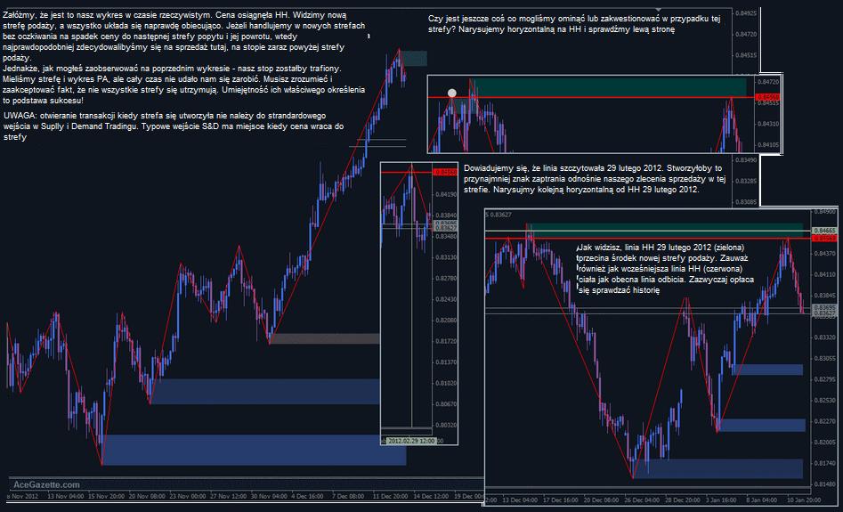 Charakterystyka rynku walutowego forex
