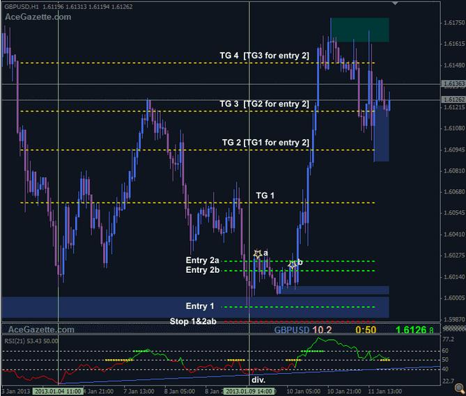 SCREEN 9 Popyt i podaz na rynku walutowym - Supply oraz Demand Trading