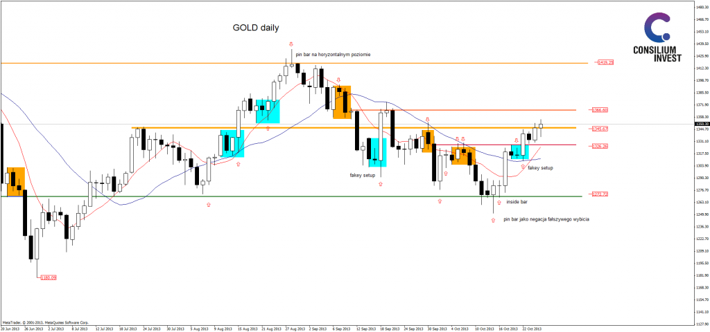 golddaily28_10