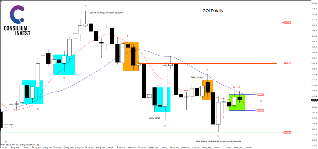 golddaily_09_10_2013