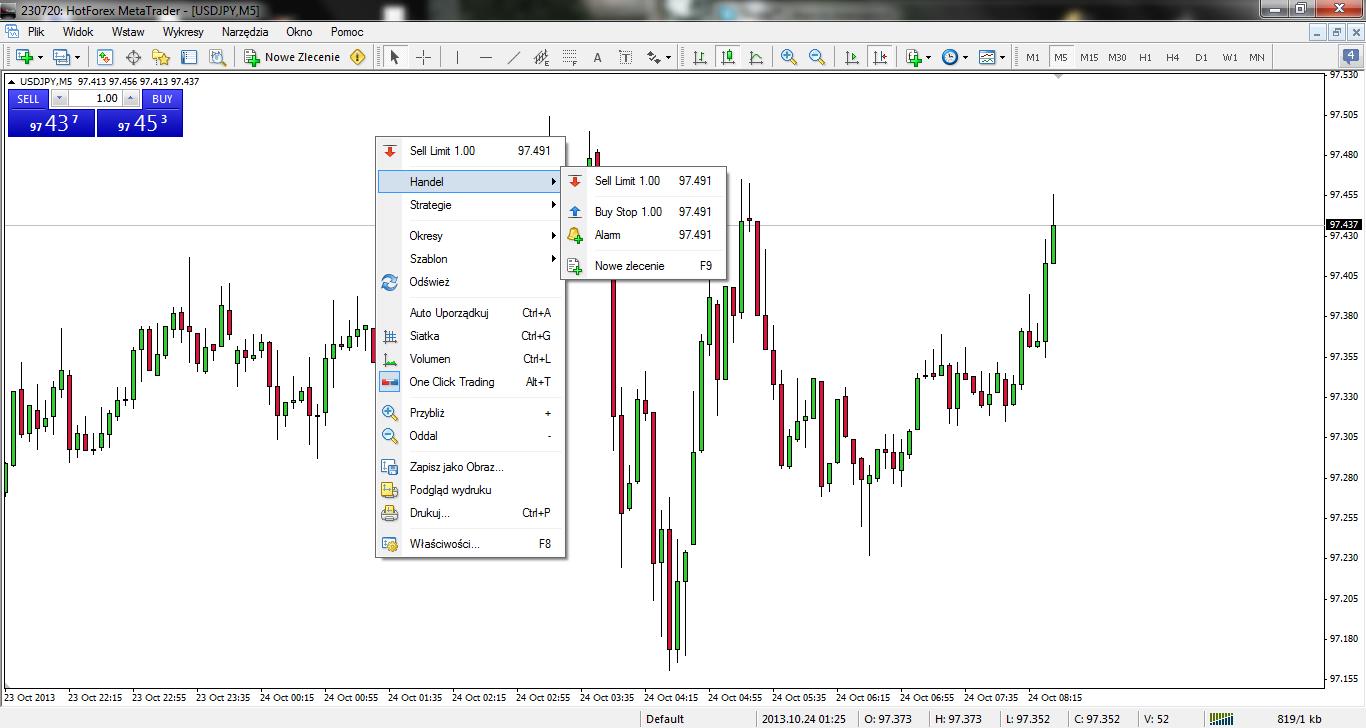 Forex trading winnipeg