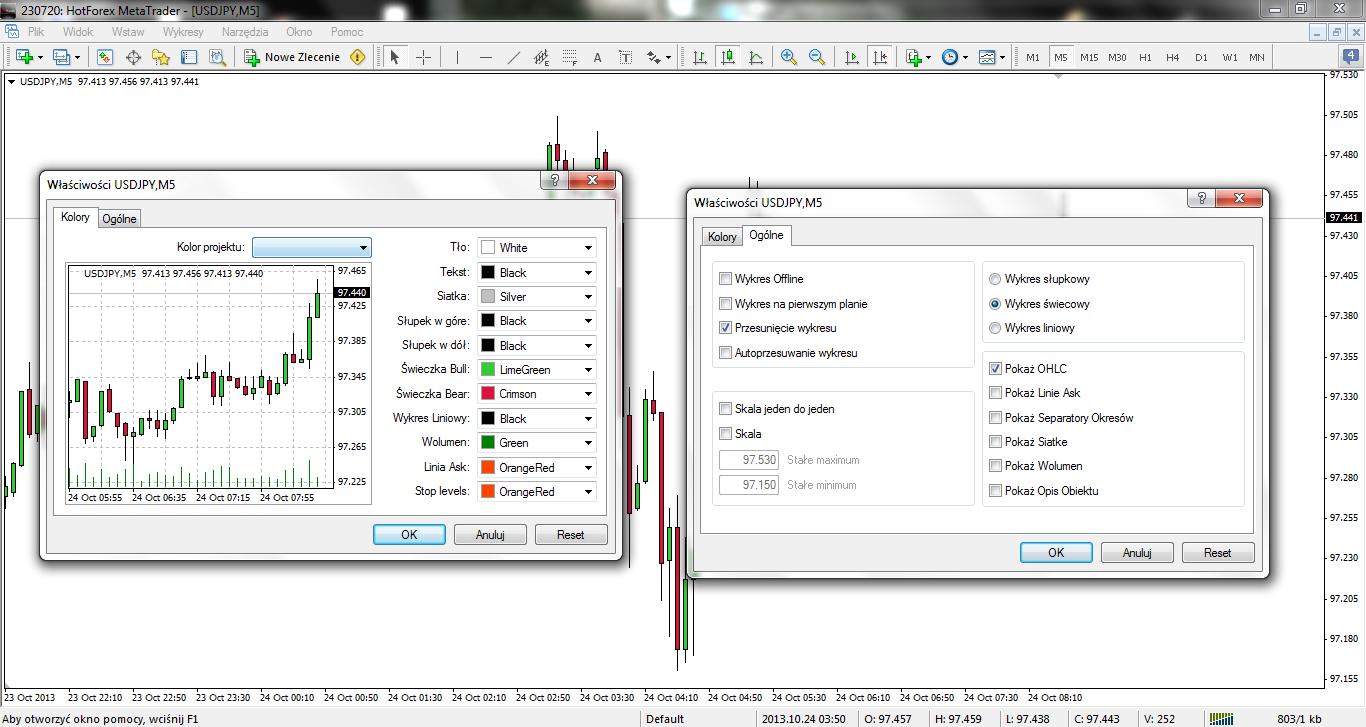 Platforma forex w modelu ecn