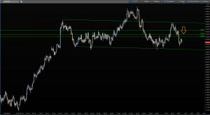 Rzut okiem na Forex - poniedziałek z USD/CAD, USD/JPY, NZD/USD
