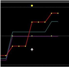 Opcje Binarne - strategia Binary Buzz Kill - 5miutowe Opcje