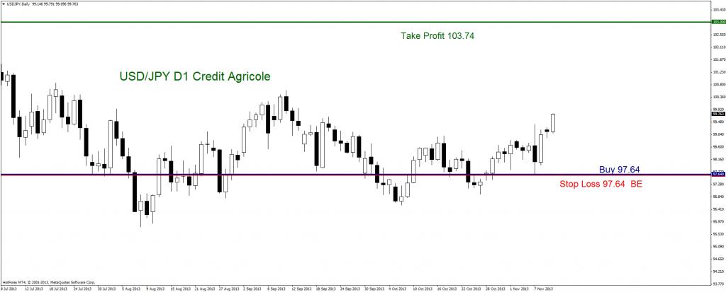 Banki sprzedają Euro, stawiając na Dolara - JP Morgan, Credit Agricole
