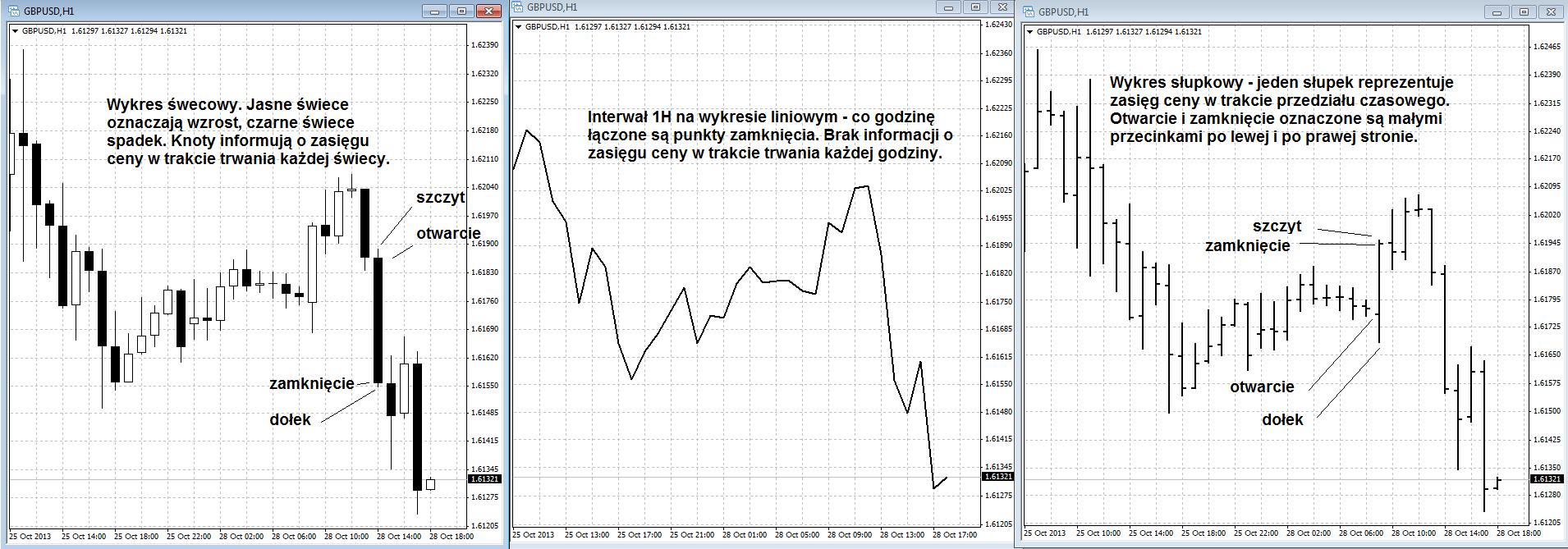 S/r forex trading chomikuj