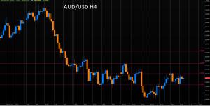 Rzut okiem na FOREX - wtorek z NZD/USD, AUD/USD i GBP/PLN