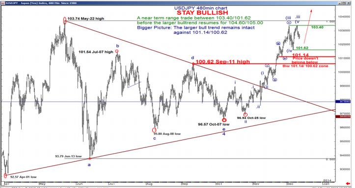 Optymistycznie o USD/JPY - BofA, Morgan Stanley, SEB