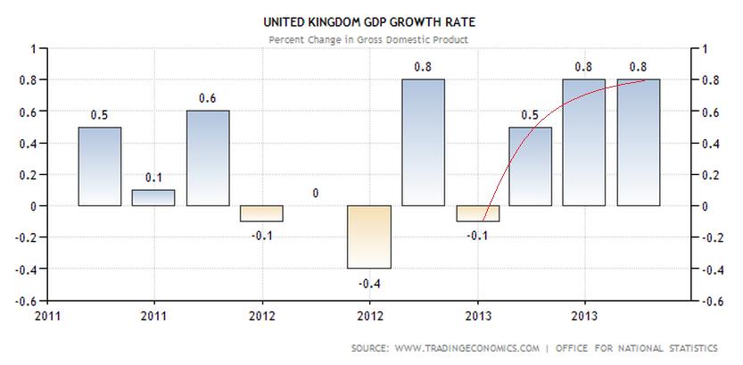 Przegląd tygodnia na Forex - ECB, BoE, FOMC protokoły, NFP, bezrobocie