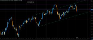 """""""Euro niewiele słabsze przed ECB, ale..."""" - Credit Agricole."""