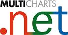 MultiCharts .NET 8.8 RELEASE 3 wydany