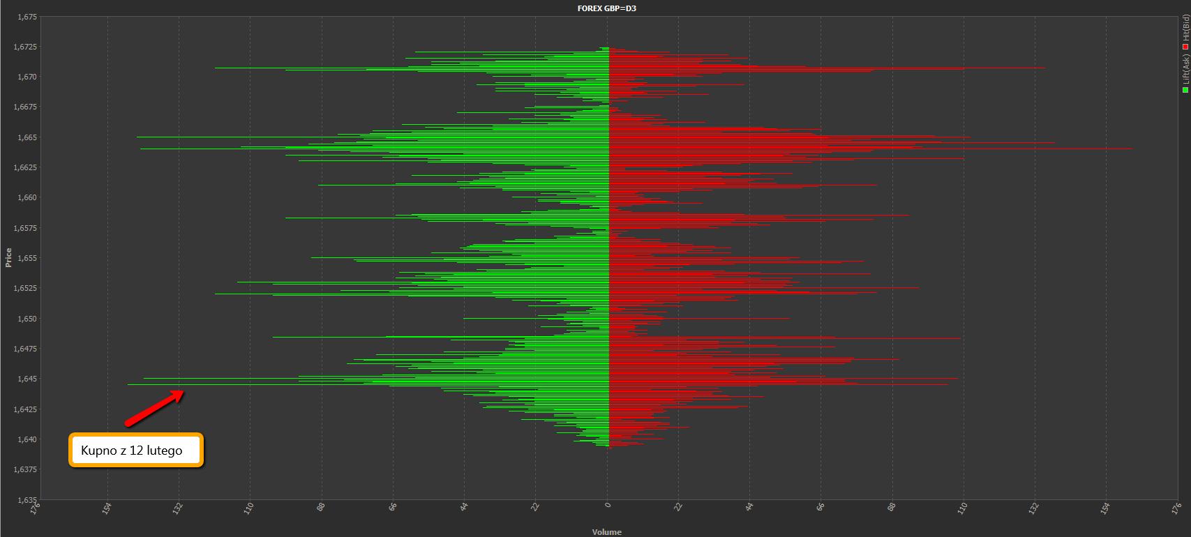 GBPUSD analiza techniczna 140214 v1
