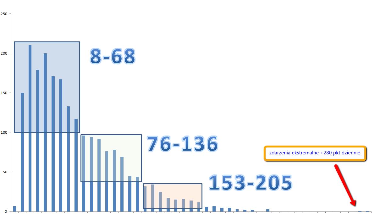 GBPUSD analiza techniczna 140214 v5