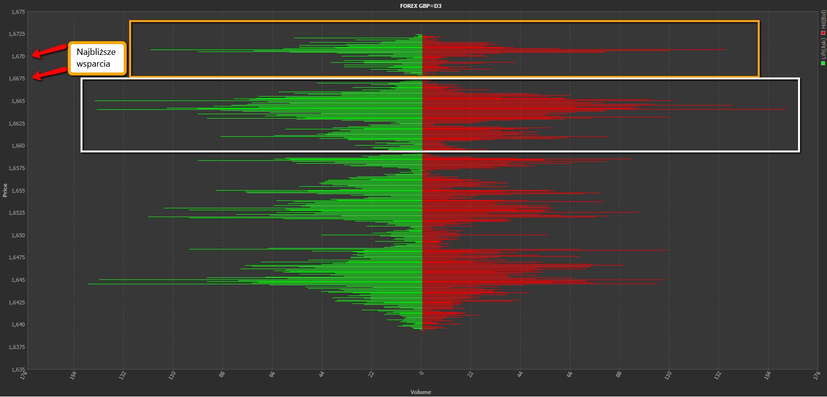 GBPUSD analiza techniczna 140214 v6