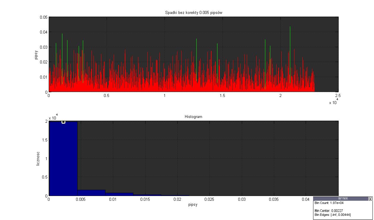 analiza techniczna  SpadkiGBPUSD1