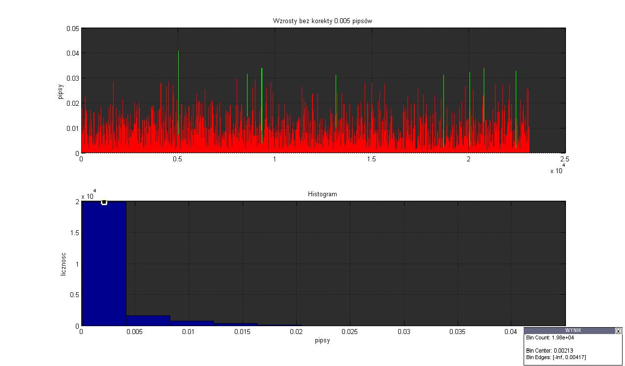 analiza techniczna  WzrostyGBPUSD1