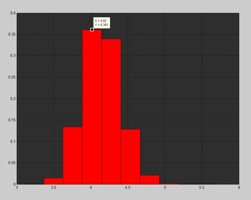 analiza techniczna prawdopodobienstwo 120214