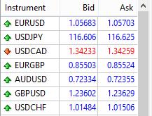 Screenshot z platformy transakcyjnej. Dostrzegalne są różne ceny bid i ask dla różnych par walutowych.