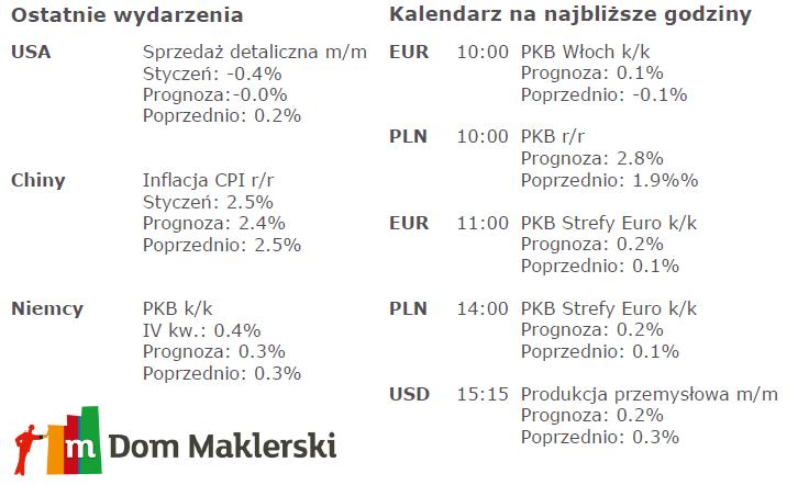 PKB ze Strefy Euro pierwszym wskazaniem dla Mario Draghiego