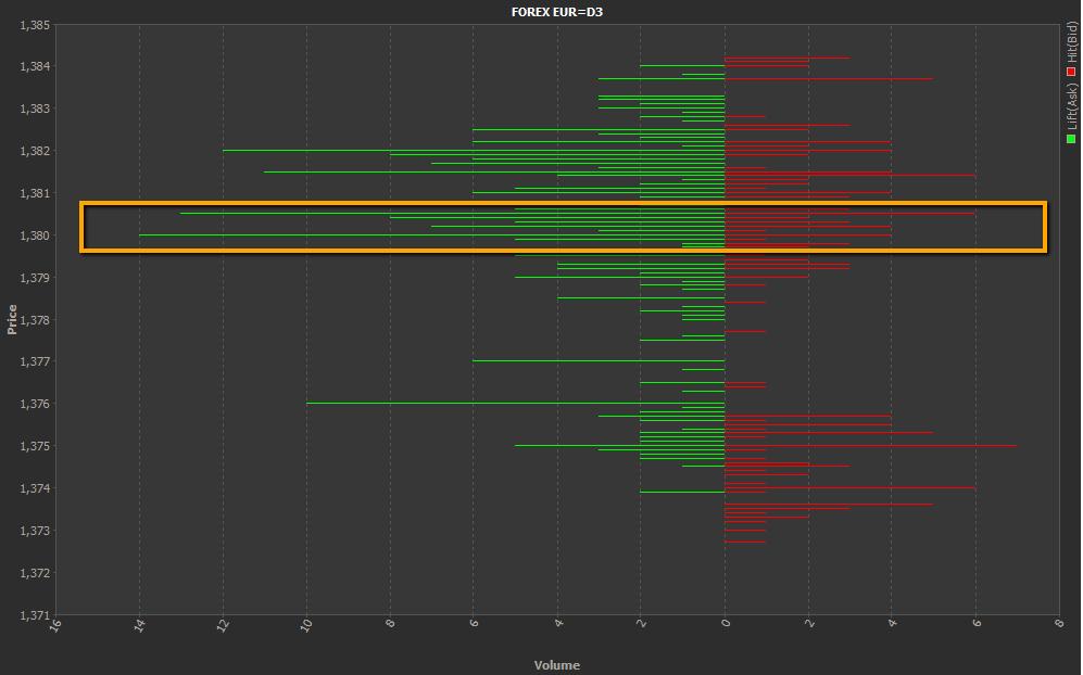 analiza techniczna eurusd 060314 1