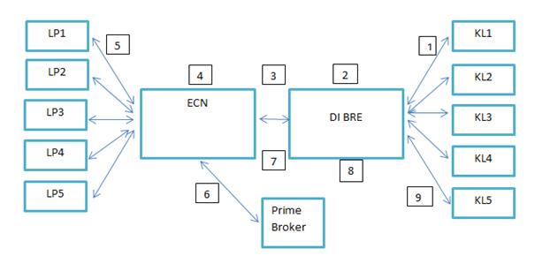model ecn 2