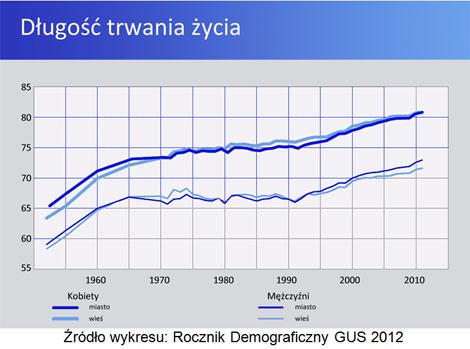 Szkola-forex.pl forum