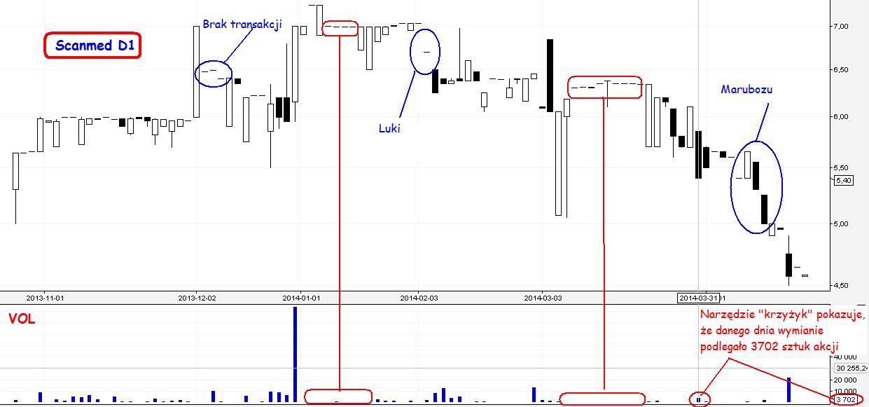 Cheap binary options trading bolswards