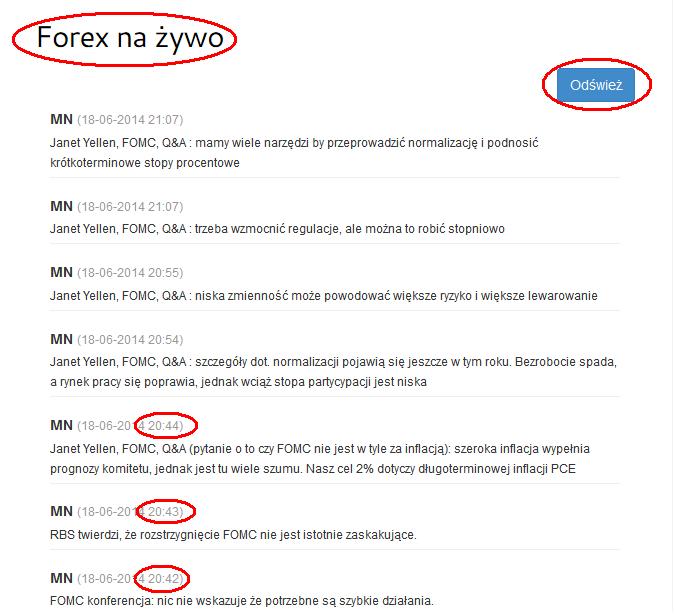 Notowania forex na zywo