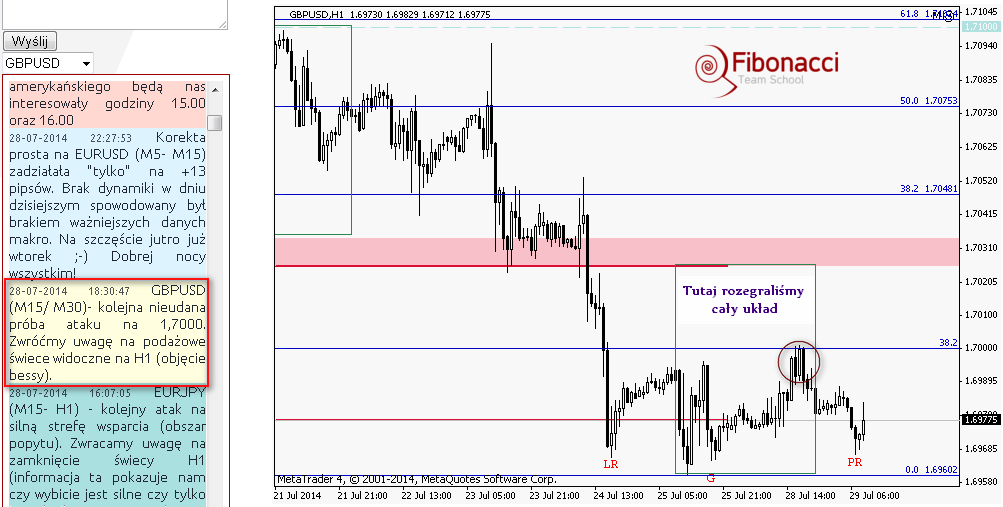Nie przewiduj, reaguj. Analizy a realny handel v3 – 29 lipca 2014 r.
