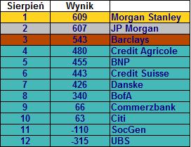 20140830-medale