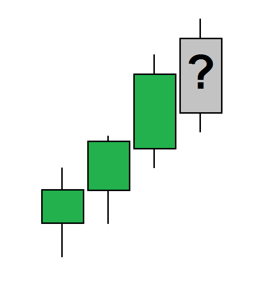 Jak czytać wykresy? Czy wykres prawdę powie?
