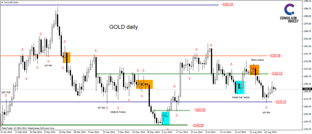 GOLDDaily_01_09_2014