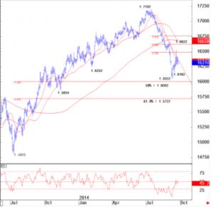 Credit Suisse GBP/USD
