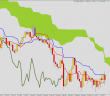 Ichimoku Forex EUR/CAD