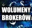 wolumen brokerzy